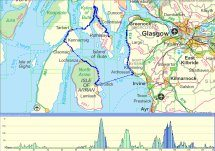 Fab Scottish cycle routes: The 5 ferries - FionaOutdoors