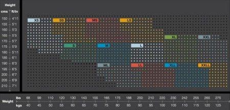size_chart_400