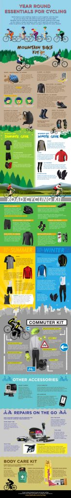 Year round essentials for cycling Final Version