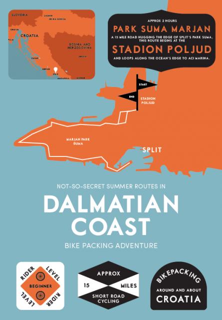 croatia-dalmatian-coast
