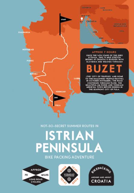 croatia-istrian-peninsula