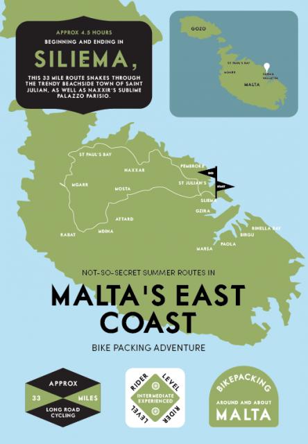 malta-east-coast