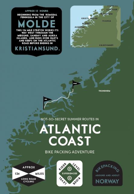 norway-atlantic-coast